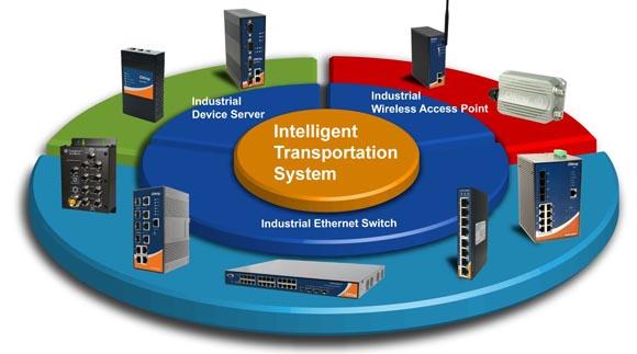 如何为IIoT系统选择适当的连接技术?