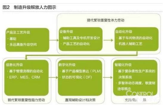 纺织工厂组织结构图