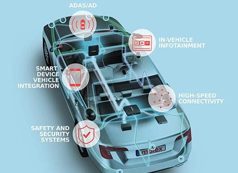 Molex宣布成为自动驾驶车辆网络 (NAV) 联盟成员