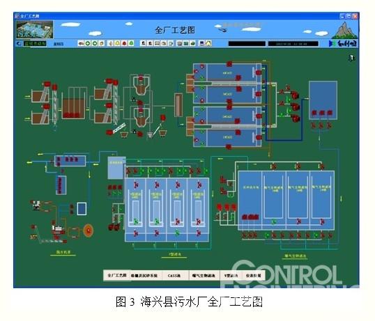 鼓风机控制plc接线图