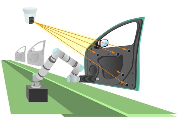 """先进的图像处理软件令优傲机器人 """"大开眼界"""""""
