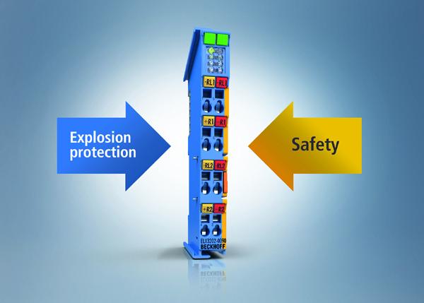 倍福 ELX 系列 EtherCAT 端子模块内添加了 TwinSAFE SC 技术