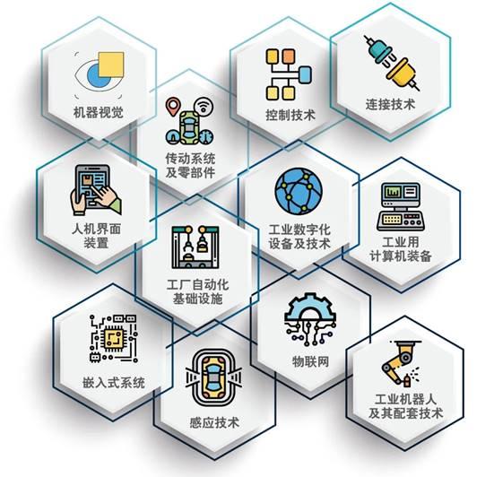 国内为知名厂商云集,SIAF2021华南智能制造开春首秀!