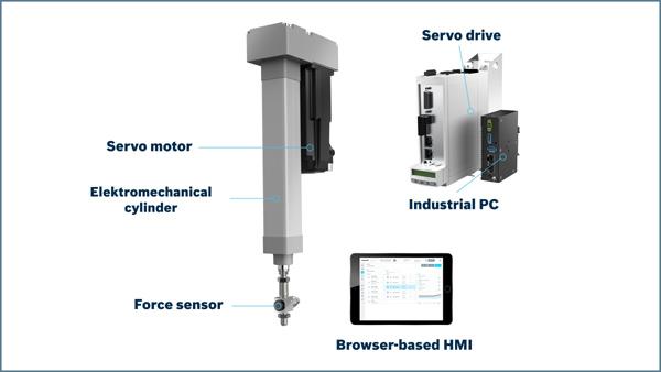 智能伺服压机套件:即插即用–用于简单压装应用的机电套件