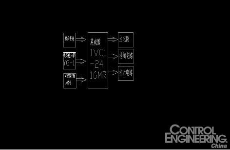 下图为控制柜接线完成后的图