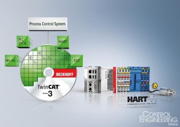 TwinCAT 软件和 I/O 系统中集成了 HART 功能