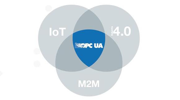 如何使用OPC UA进行安全通信?