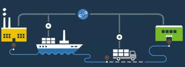 制造业+区块链:一个具有挑战性的环境 黄金时间即将到来